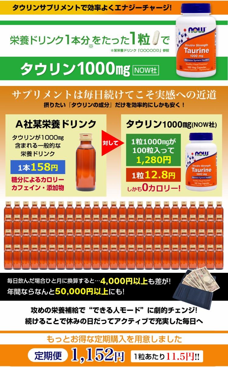 NOW社のタウリンなら1粒1000mgが100粒入って1280円