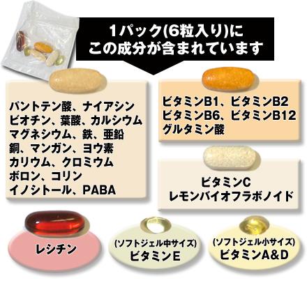 スーパービタミンパック 30パック(アスリート用マルチビタミン&ミネラル)